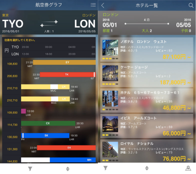 H.I.S. アプリ「航空券・ホテル」