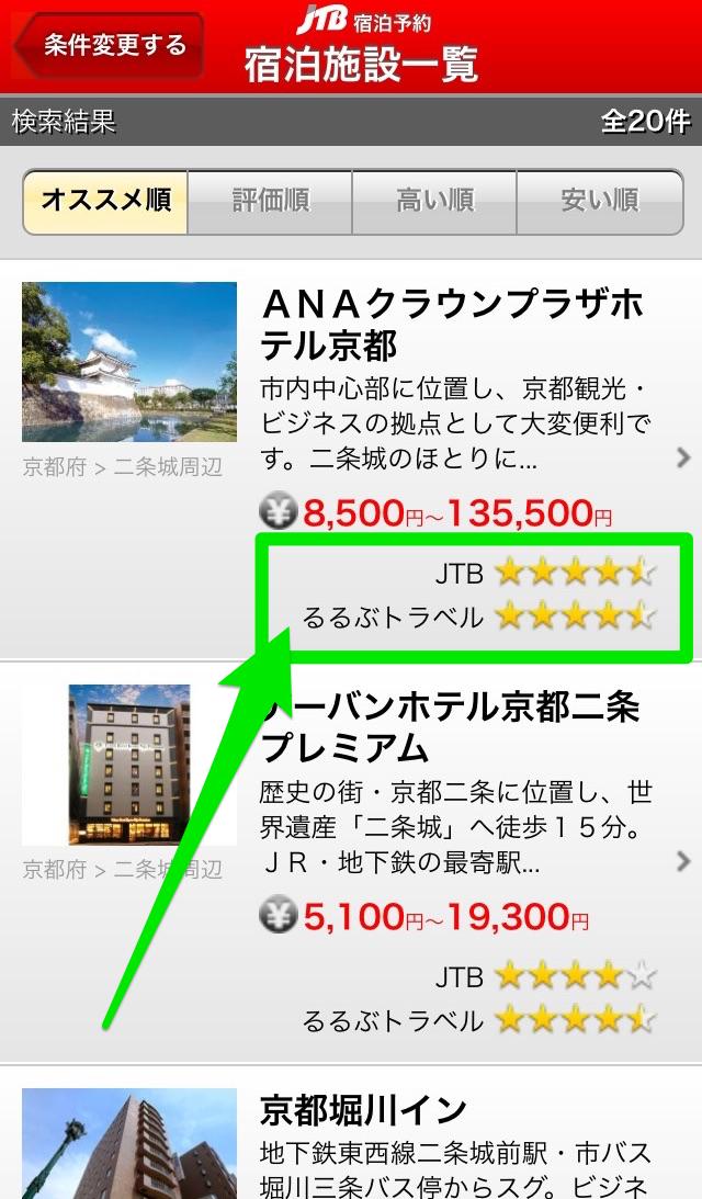JTB宿泊予約アプリのホテル一覧の星評価