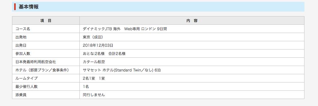 海外JTBダイナミックパッケージの予約詳細