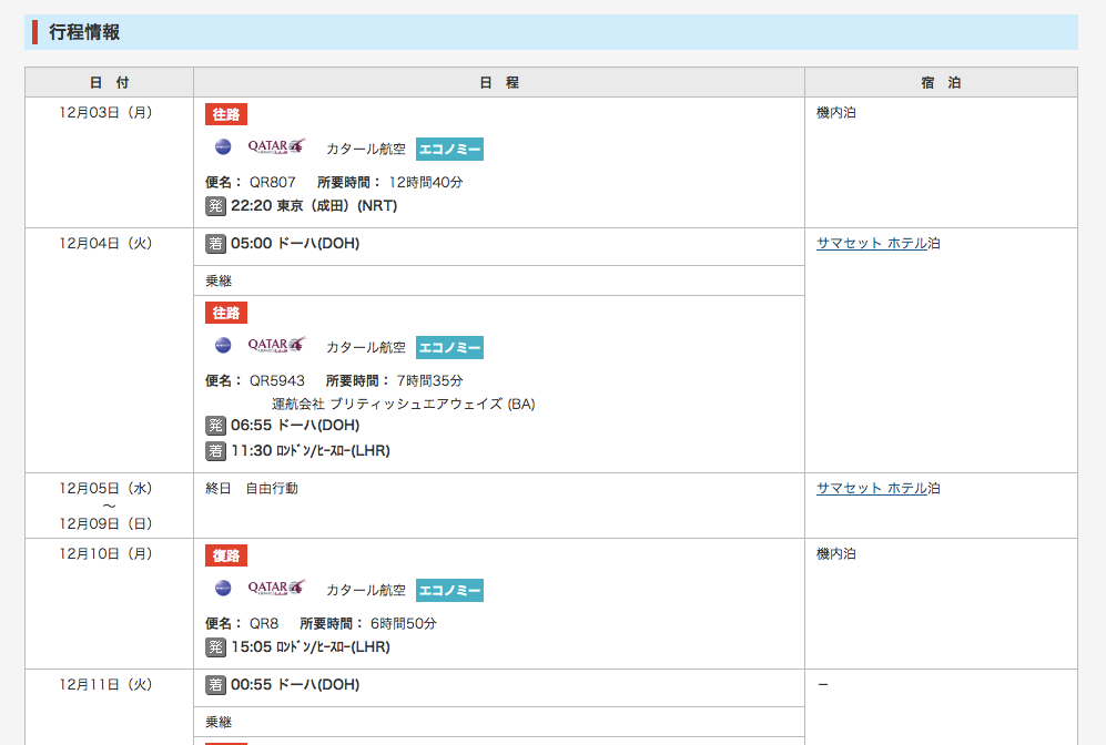 海外JTBダイナミックパッケージの日程詳細
