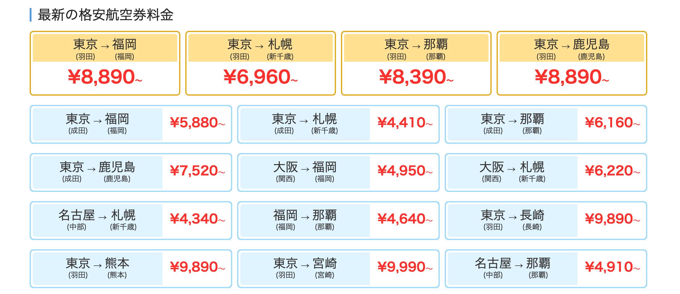 スカイチケットの格安航空券の値段