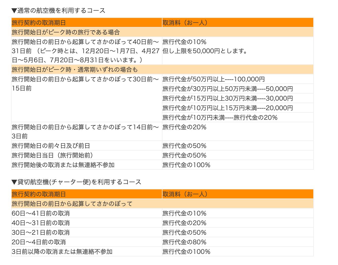 近畿日本ツーリストの海外ツアー予約のキャンセル料