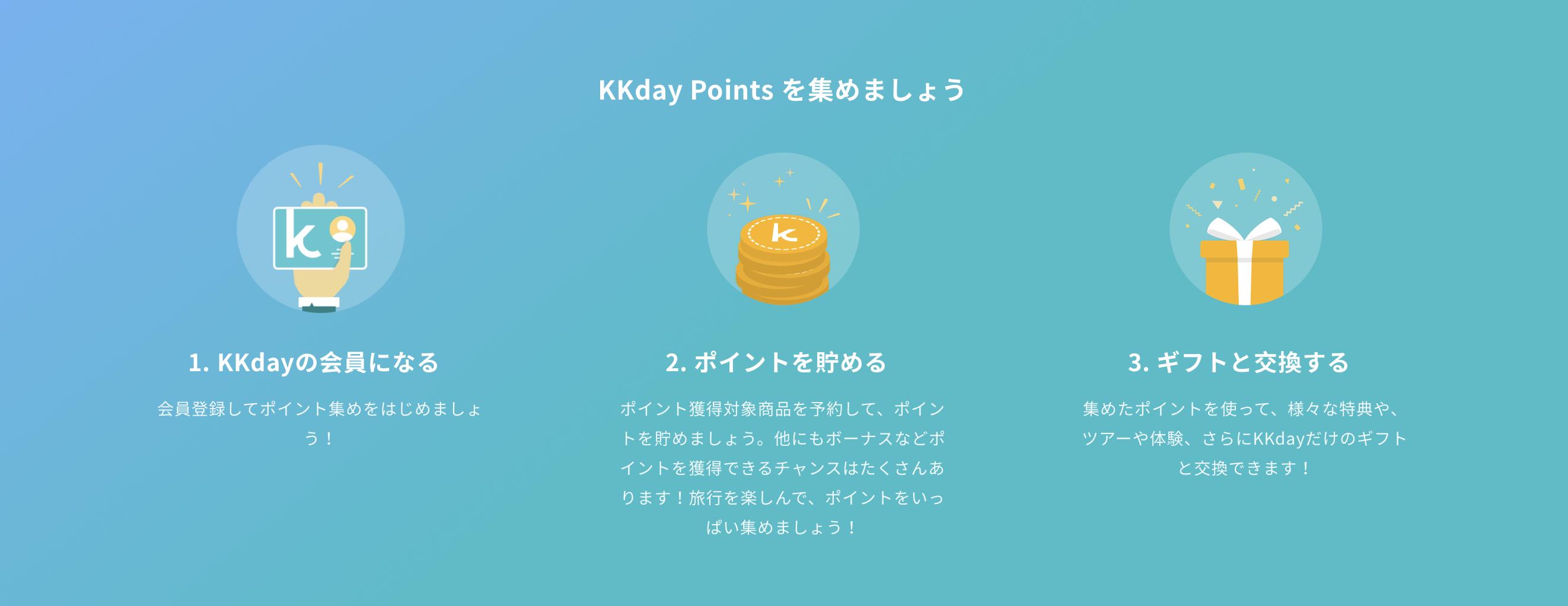 kkdayのポイント制度